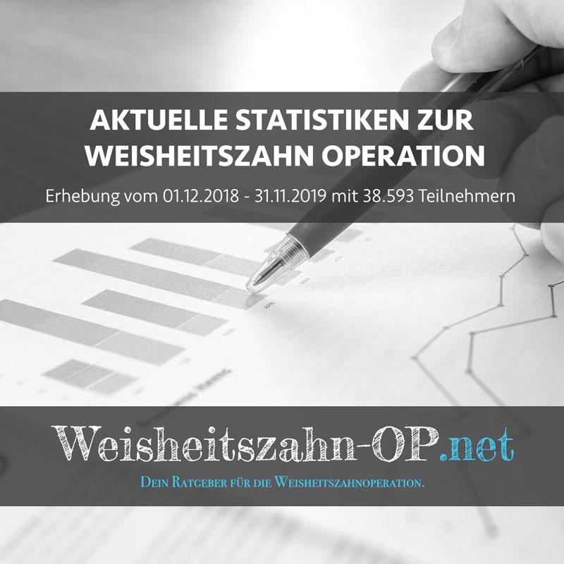 Weisheitszahn Operation Statistiken Zahlen und Fakten